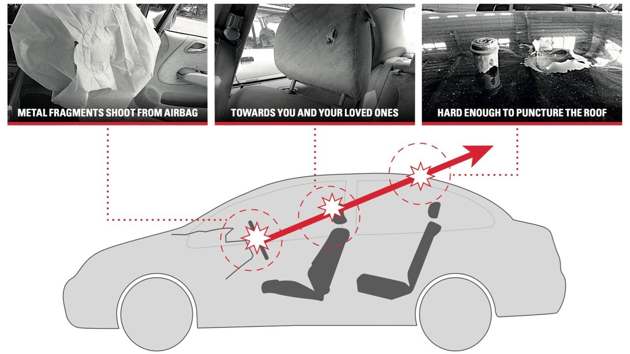 Honda Atlas Car's low profile campaign on deadly Takata Air