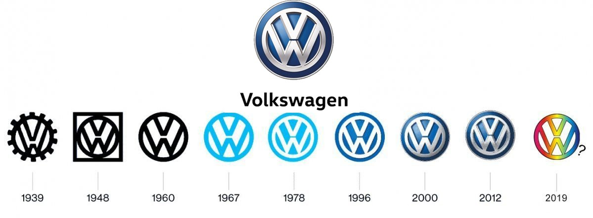 volkswagen u2019s new logo will be unveiled at 2019 frankfurt motor show next month  together with